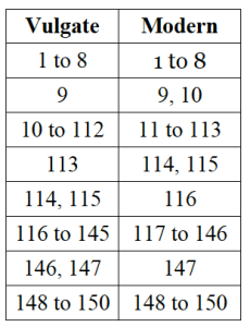Ps numbers